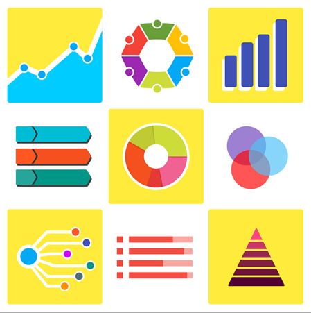 the collection of graphs and charts