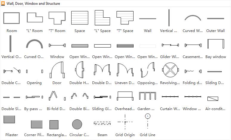 necessary symbols