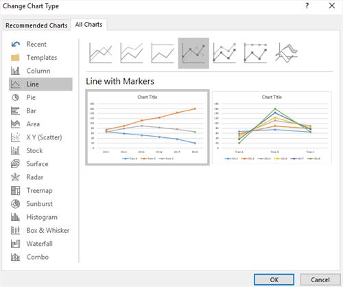 Change Chart Type window