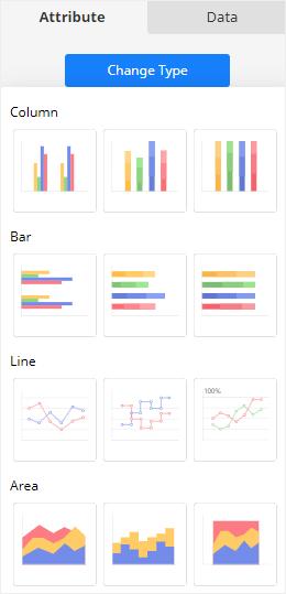 change chart type in Edraw Max