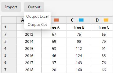export chart data in Edraw Max