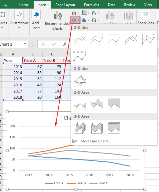 select to make the line graph
