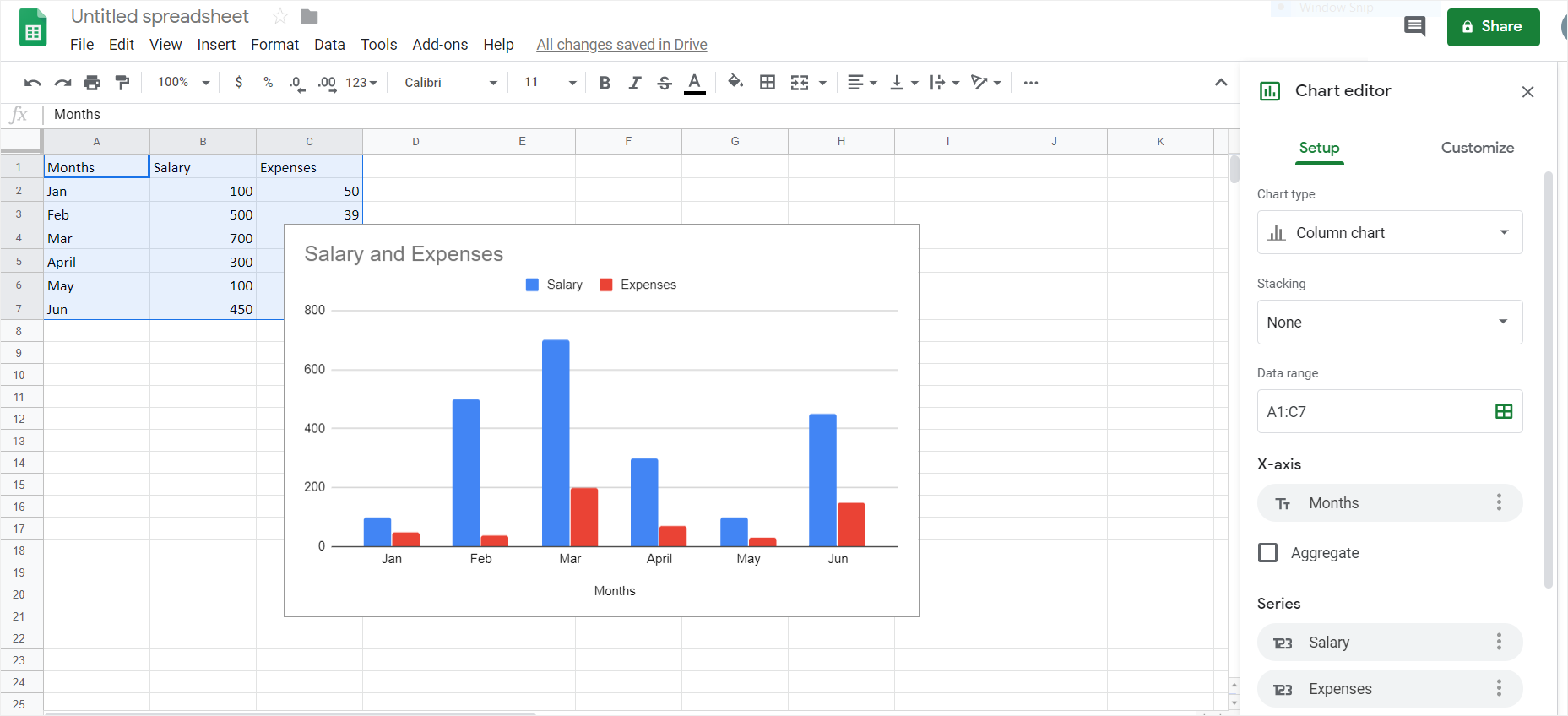 google make chart