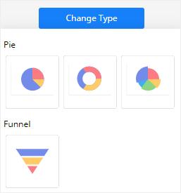change chart type in EdrawMax