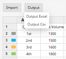 export the chart data in EdrawMax