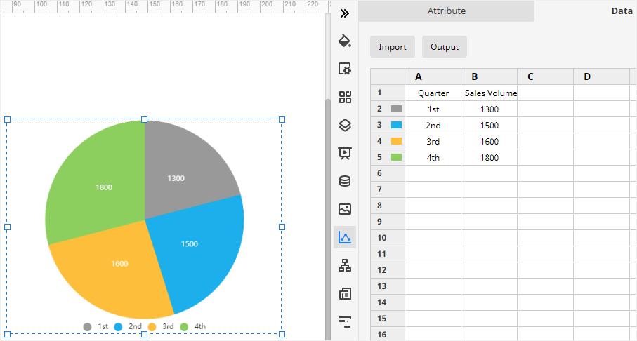 import chart data in Edraw Max