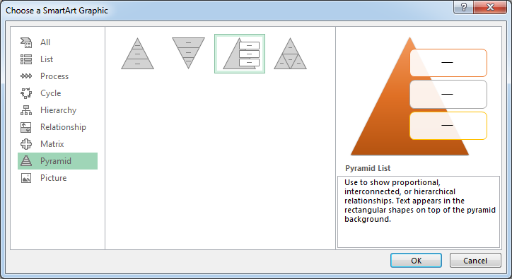 gráfico smartart pirámide