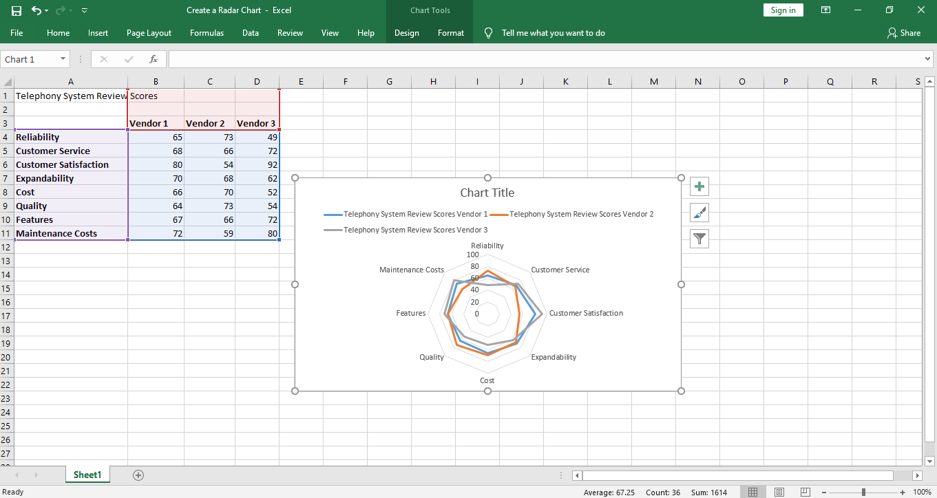 make radar chart excel