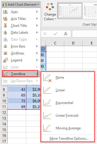add a trendline in Excel