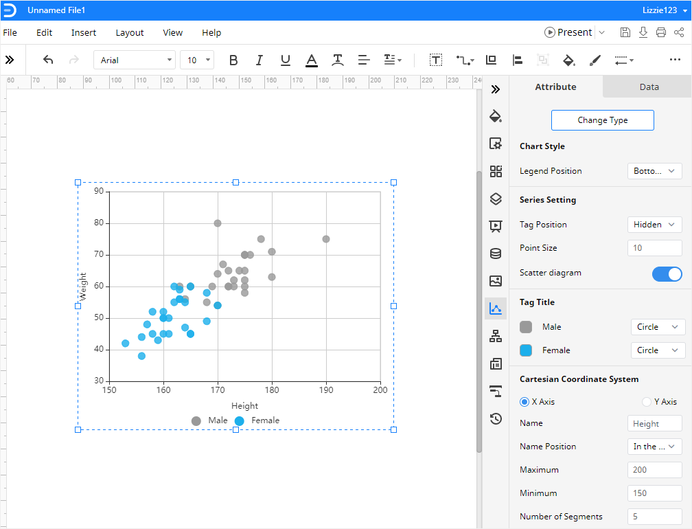 insert an example scatter plot in Edraw Max