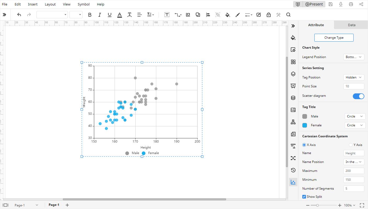 edrawmax insert scatter plot