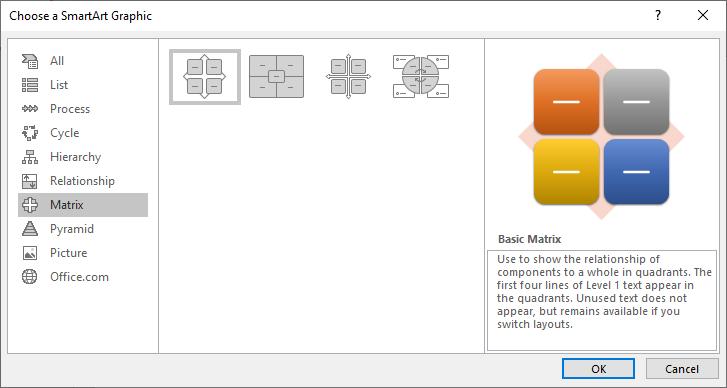 Choose a SmartArt Graphic window