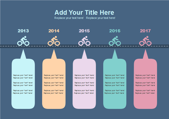 Horizontal Cycling Timeline