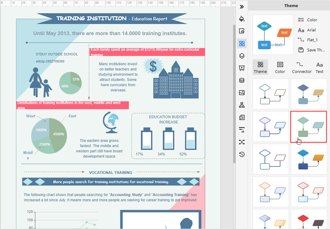 change the theme of infographic in Edraw Max