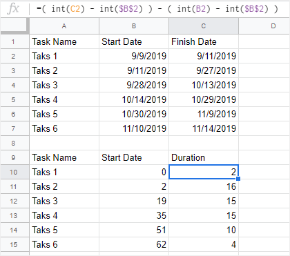 input project data