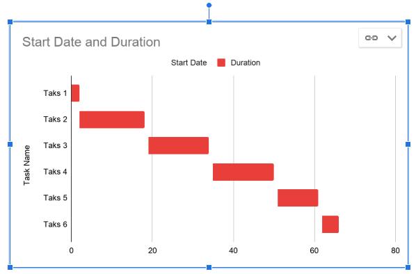 example gantt chart2
