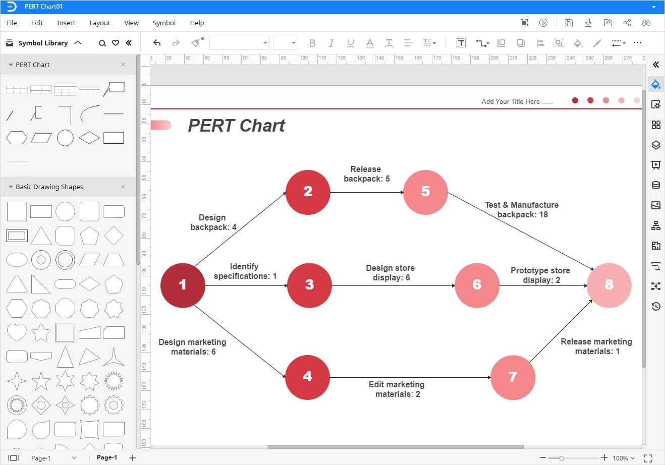make PERT Chart