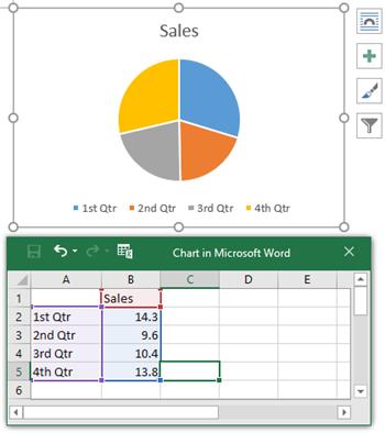 example pie chart