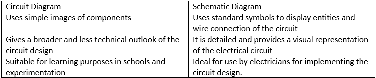 circuit diagram vs schematic diagram