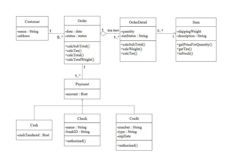 class diagram example 2