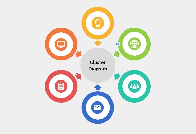 cluster diagram3