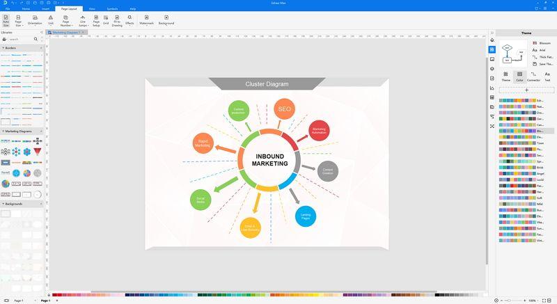 cluster diagram2