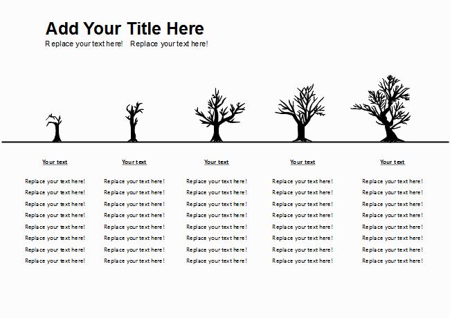 Horizontal Tree Growth Timeline