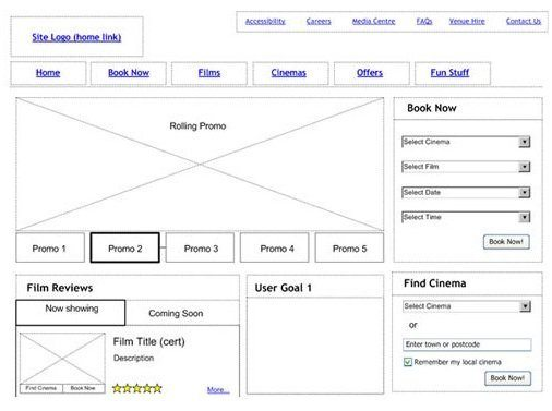 Interactive High Definition Wireframe