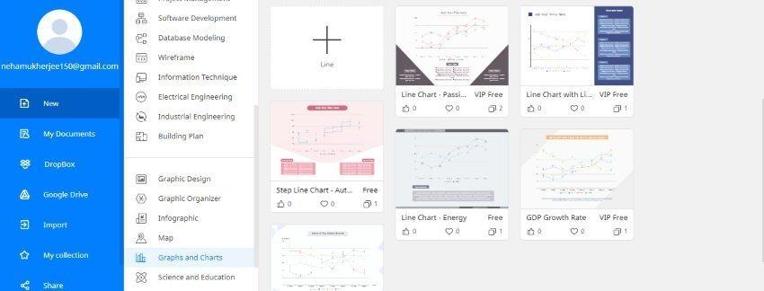 line graph Edraw max online