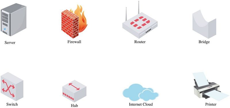 logical network diagram symbols