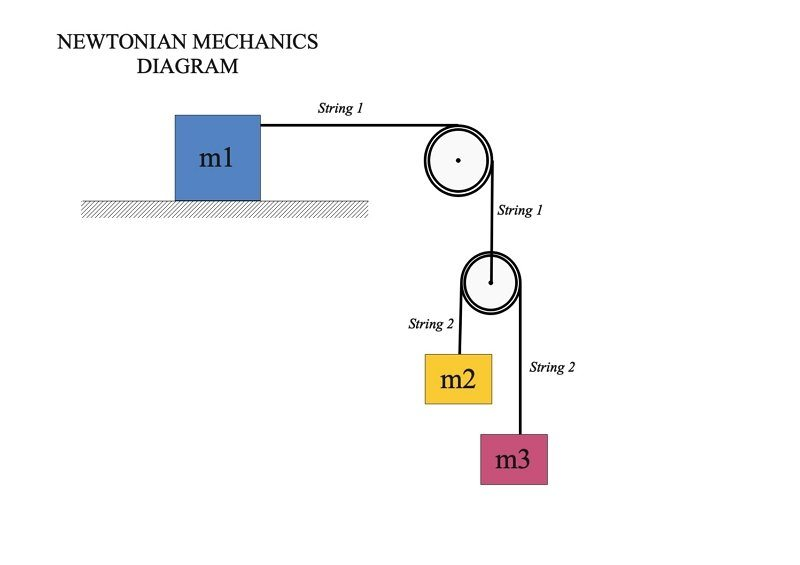 mechanics diagram example01
