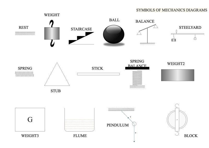 mechanics diagram symbols01