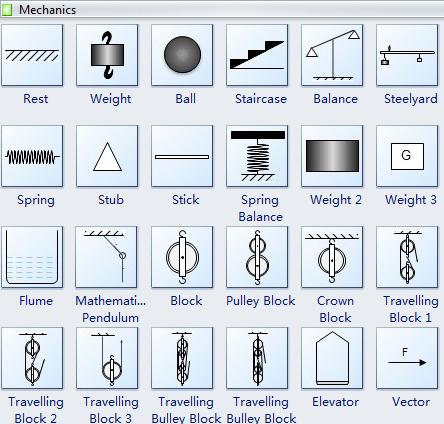 Mechanics Diagrams