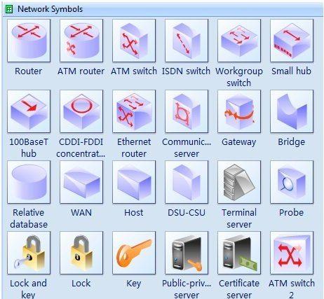 network logical symbols