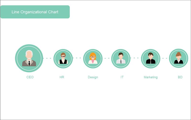 line organizational structure