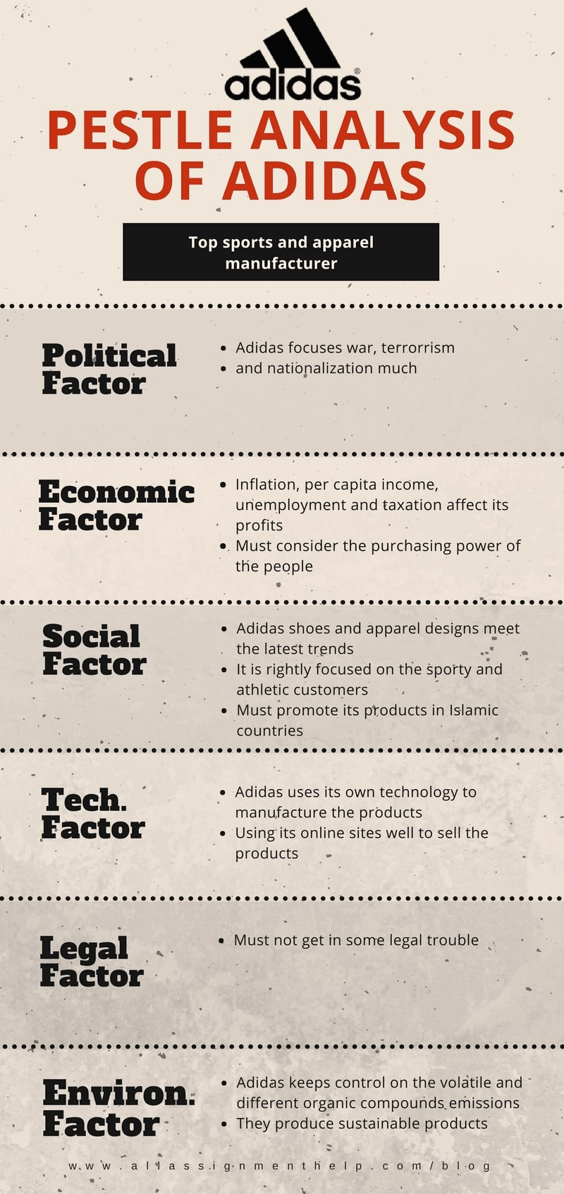 A PESTEL Analysis for Adidas