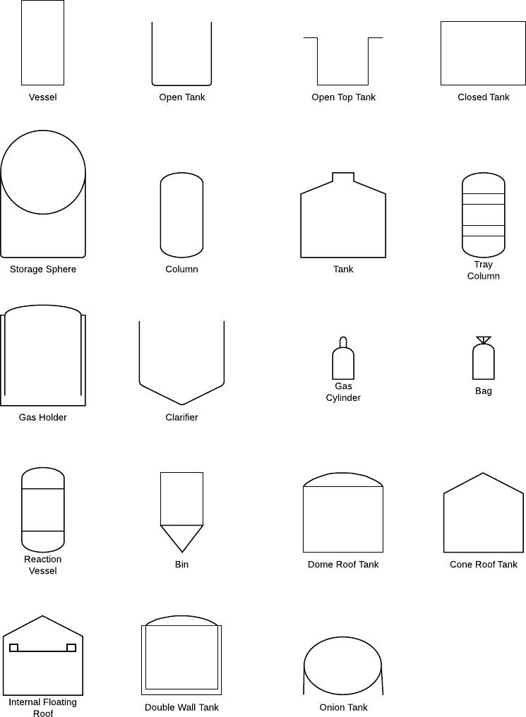 Vessel symbols