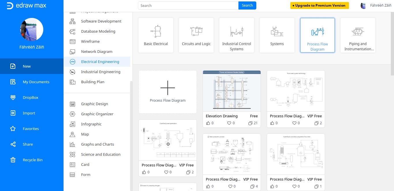 edrawmax pfd templates