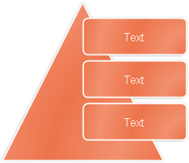 pyramid list diagram