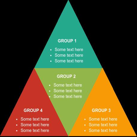 segmented pyramid diagram