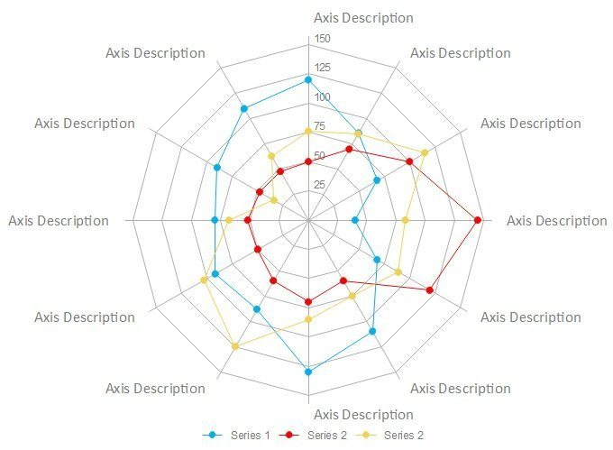 radar chart element
