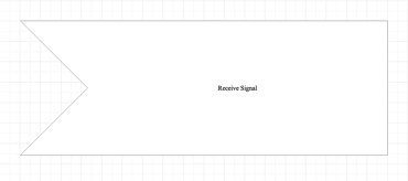 receiving signal