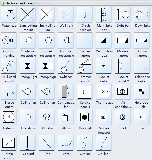 Electrical & Telecom Symbols used in a Reflected Ceiling Plan