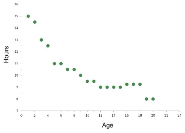 scatter plot negative correlation
