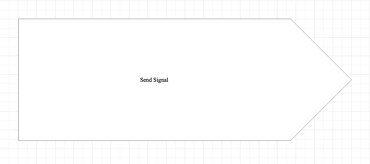 send signal