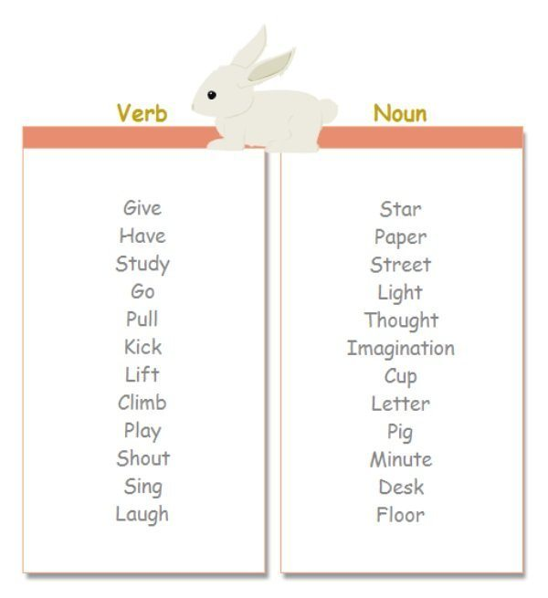 verb vs noun
