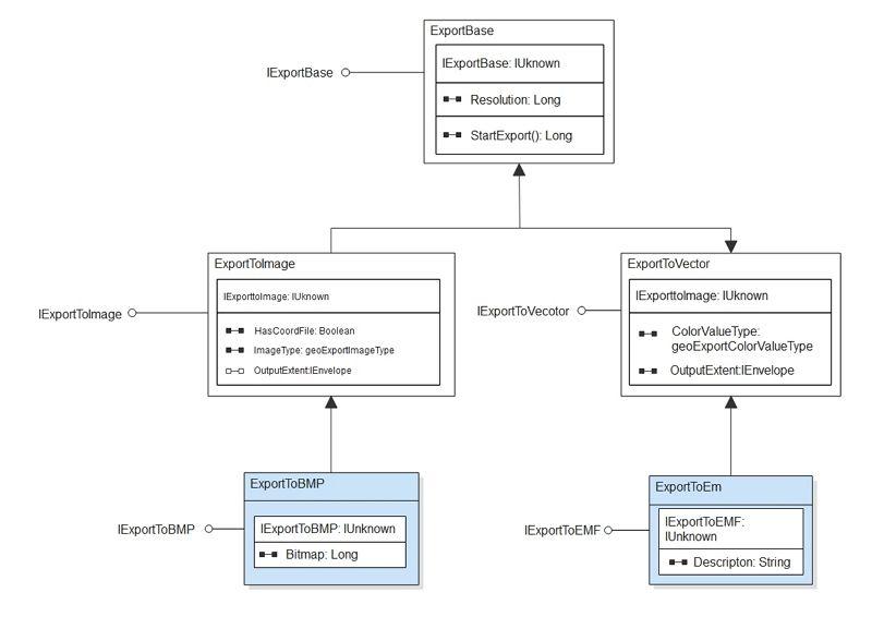 UML Object Diagram Example