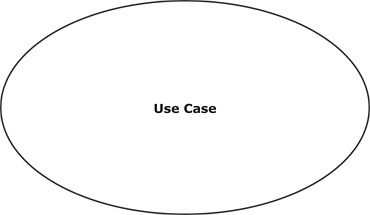 use case symbol