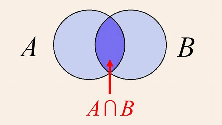 intersection in Venn diagram