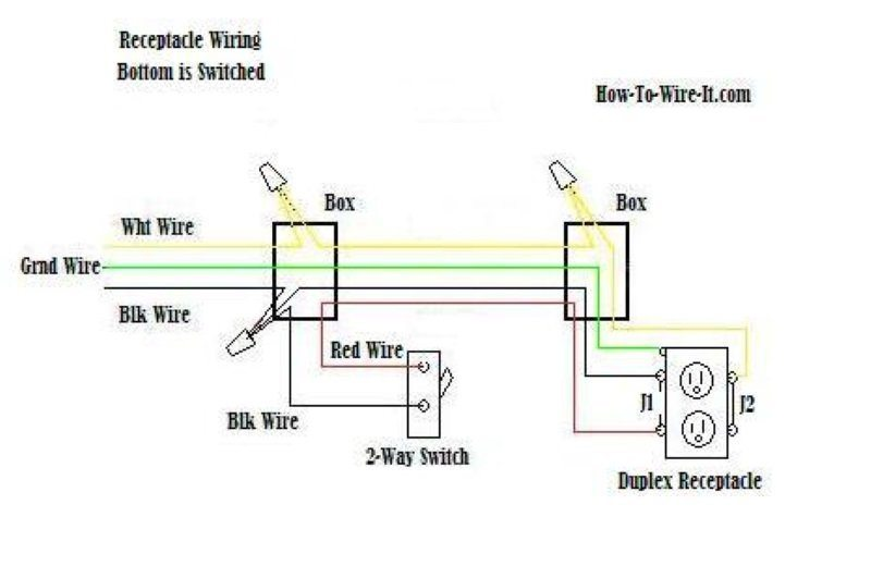 wire an outlet wiring diagram example